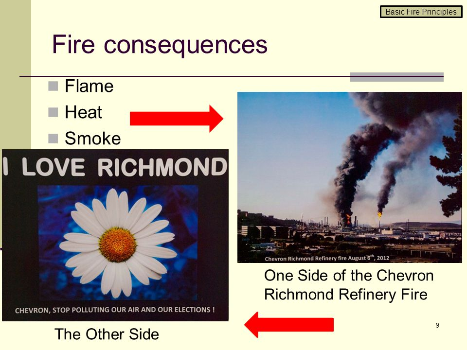 Fire consequences Flame Heat Smoke 9 One Side of the Chevron Richmond Refinery Fire The Other Side Basic Fire Principles