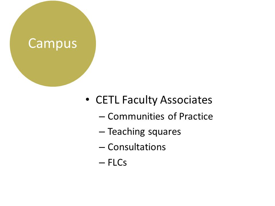 CETL Faculty Associates – Communities of Practice – Teaching squares – Consultations – FLCs Campus