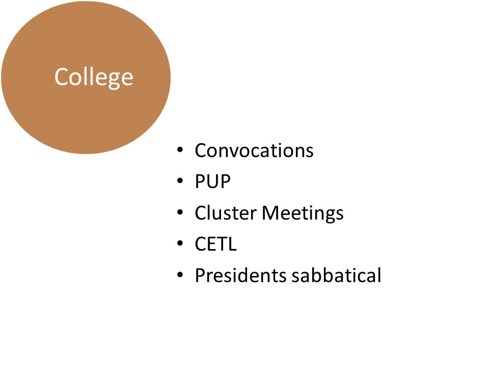 Convocations PUP Cluster Meetings CETL Presidents sabbatical College