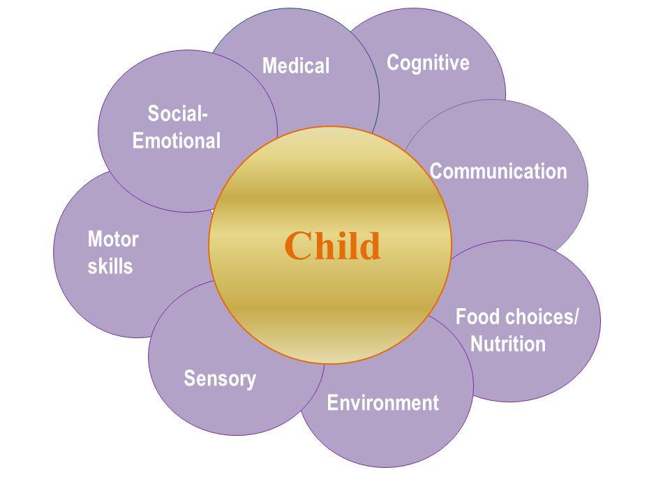 Cognitive Medical Motor skills Social- Emotional Communication Food choices/ Nutrition Environment Sensory Child