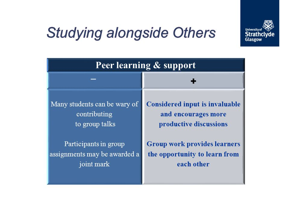 Peer learning & support ̶ + Many students can be wary of contributing to group talks Participants in group assignments may be awarded a joint mark Considered input is invaluable and encourages more productive discussions Group work provides learners the opportunity to learn from each other