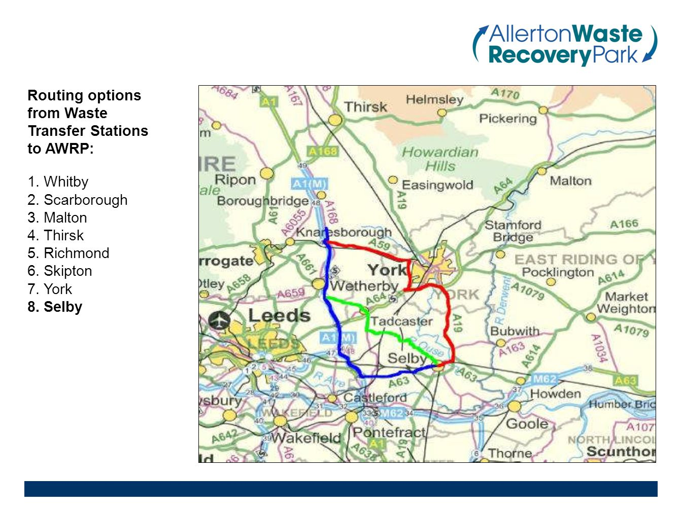 Routing options from Waste Transfer Stations to AWRP: 1.Whitby 2.Scarborough 3.Malton 4.Thirsk 5.Richmond 6.Skipton 7.York 8.Selby