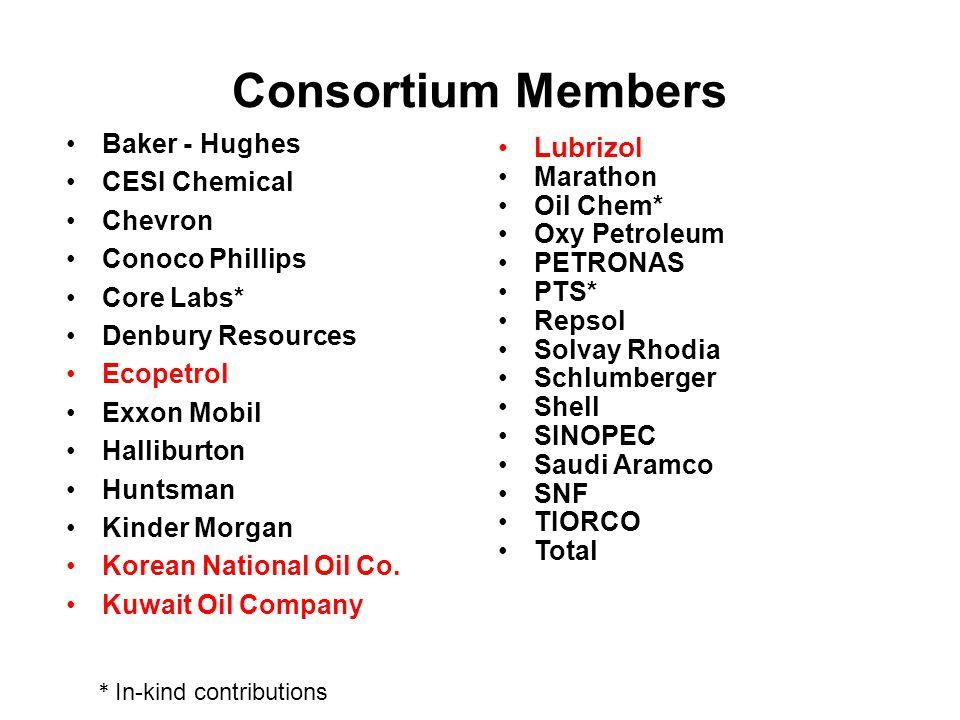 Consortium Members Baker - Hughes CESI Chemical Chevron Conoco Phillips Core Labs* Denbury Resources Ecopetrol Exxon Mobil Halliburton Huntsman Kinder