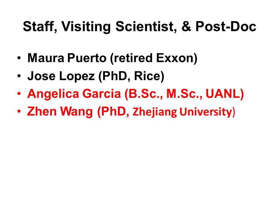 Staff, Visiting Scientist, & Post-Doc Maura Puerto (retired Exxon) Jose Lopez (PhD, Rice) Angelica Garcia (B.Sc., M.Sc., UANL) Zhen Wang (PhD, Zhejian