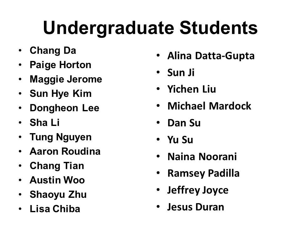 Undergraduate Students Chang Da Paige Horton Maggie Jerome Sun Hye Kim Dongheon Lee Sha Li Tung Nguyen Aaron Roudina Chang Tian Austin Woo Shaoyu Zhu
