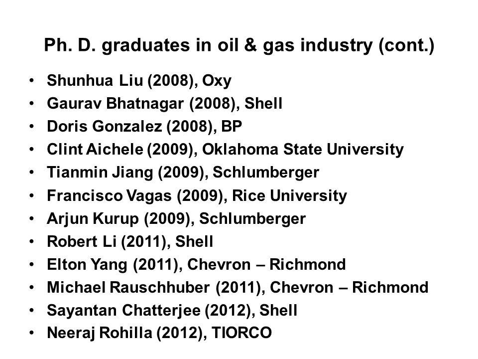 Ph. D. graduates in oil & gas industry (cont.) Shunhua Liu (2008), Oxy Gaurav Bhatnagar (2008), Shell Doris Gonzalez (2008), BP Clint Aichele (2009),