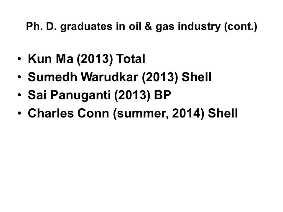 Ph. D. graduates in oil & gas industry (cont.) Kun Ma (2013) Total Sumedh Warudkar (2013) Shell Sai Panuganti (2013) BP Charles Conn (summer, 2014) Sh