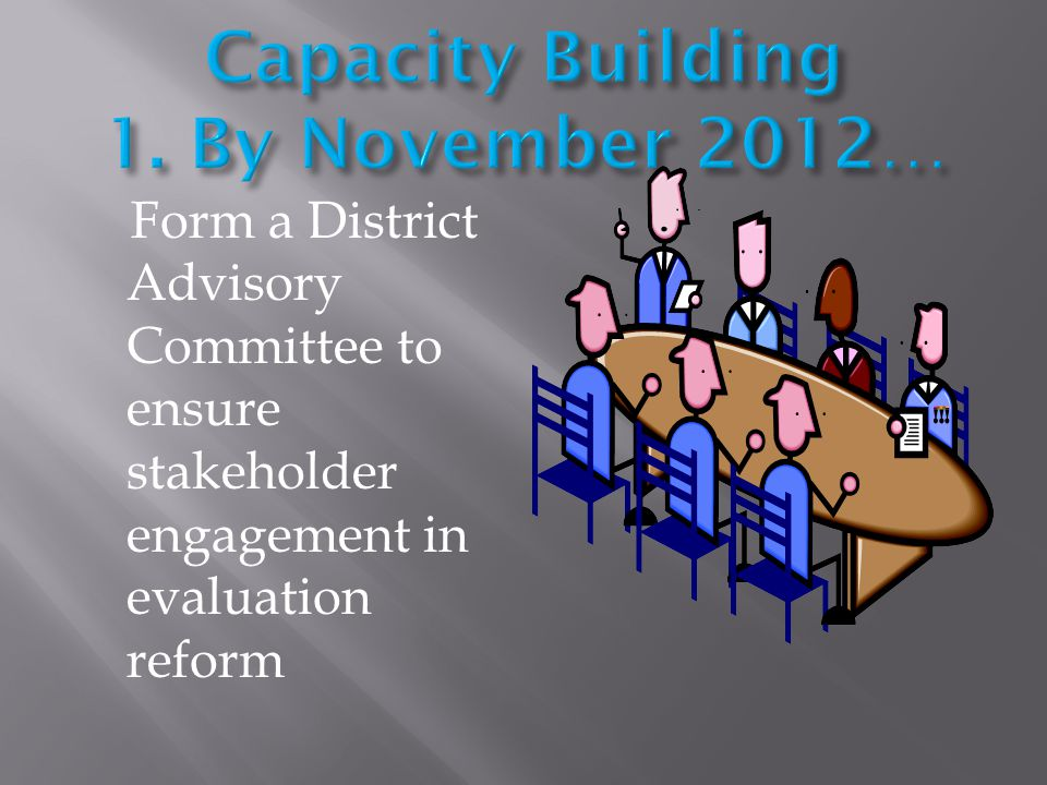 Form a District Advisory Committee to ensure stakeholder engagement in evaluation reform