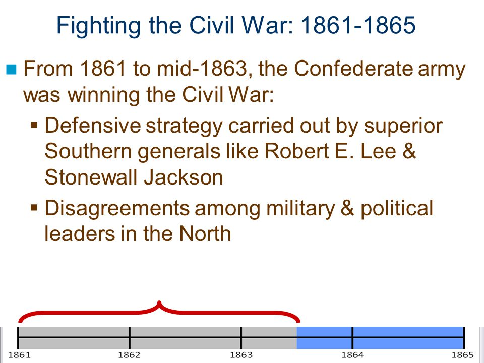 Fighting the Civil War: 1861-1865 From 1861 to mid-1863, the Confederate army was winning the Civil War:  Defensive strategy carried out by superior