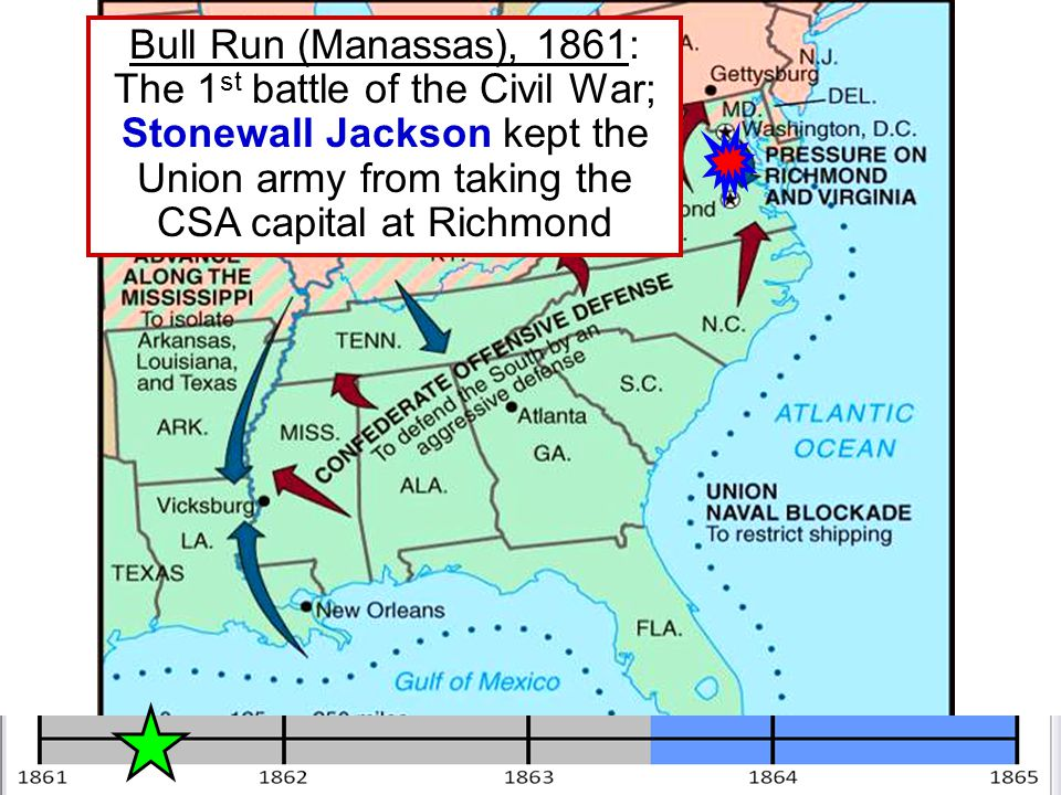 Bull Run (Manassas), 1861: The 1 st battle of the Civil War; Stonewall Jackson kept the Union army from taking the CSA capital at Richmond
