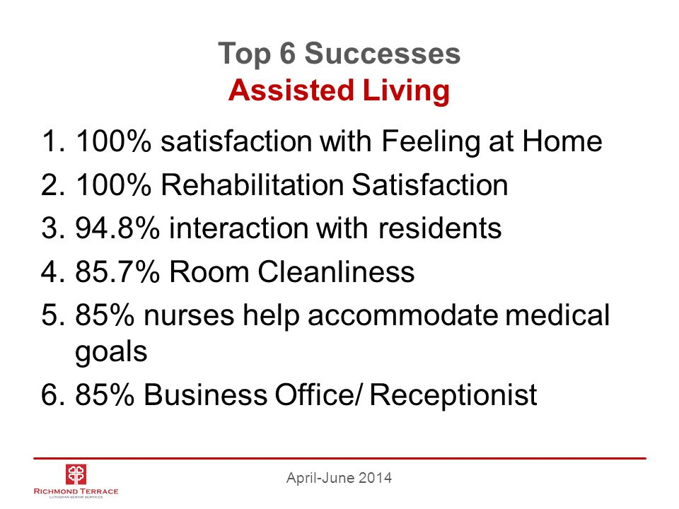 Top 6 Successes Assisted Living 1.100% satisfaction with Feeling at Home 2.100% Rehabilitation Satisfaction 3.94.8% interaction with residents 4.85.7% Room Cleanliness 5.85% nurses help accommodate medical goals 6.85% Business Office/ Receptionist April-June 2014