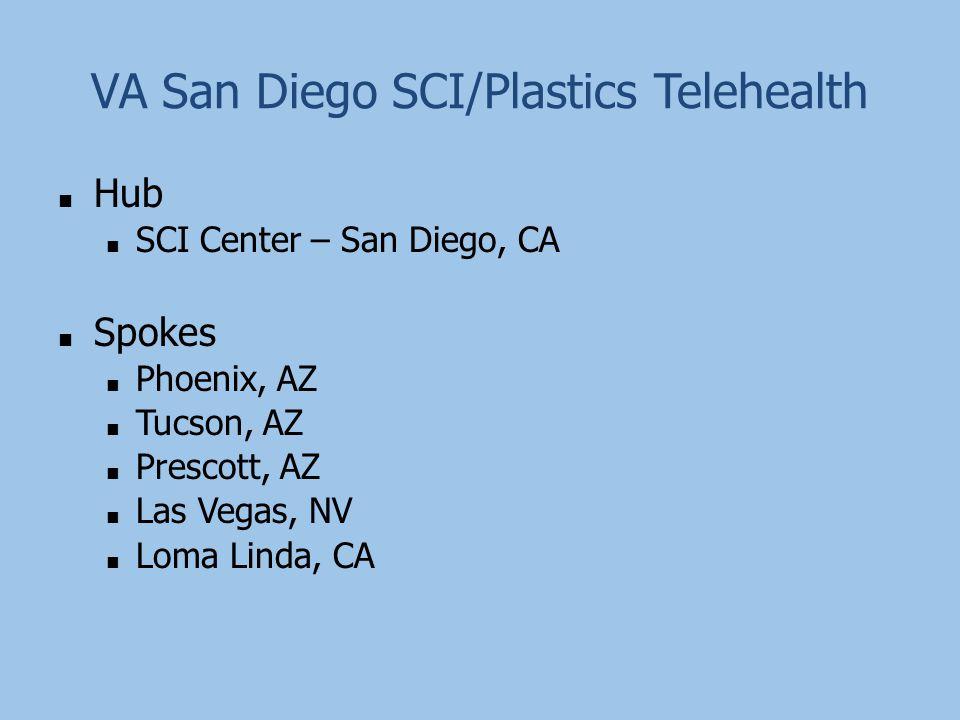 VA San Diego SCI/Plastics Telehealth ■ Hub ■ SCI Center – San Diego, CA ■ Spokes ■ Phoenix, AZ ■ Tucson, AZ ■ Prescott, AZ ■ Las Vegas, NV ■ Loma Linda, CA