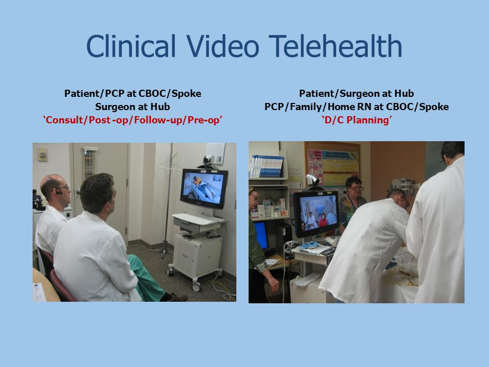 Clinical Video Telehealth Patient/PCP at CBOC/Spoke Surgeon at Hub 'Consult/Post -op/Follow-up/Pre-op' Patient/Surgeon at Hub PCP/Family/Home RN at CB