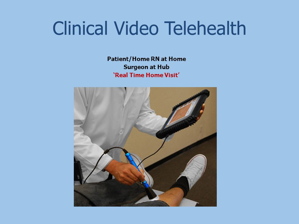 Clinical Video Telehealth Patient/Home RN at Home Surgeon at Hub 'Real Time Home Visit'