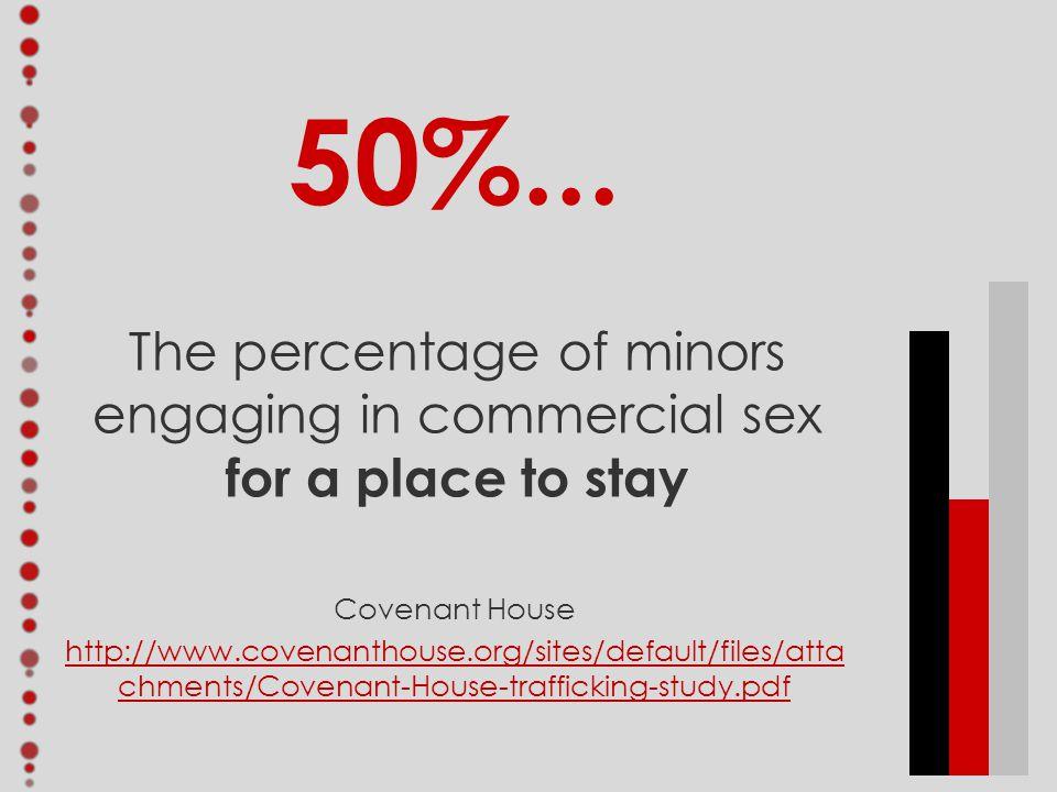 50%...