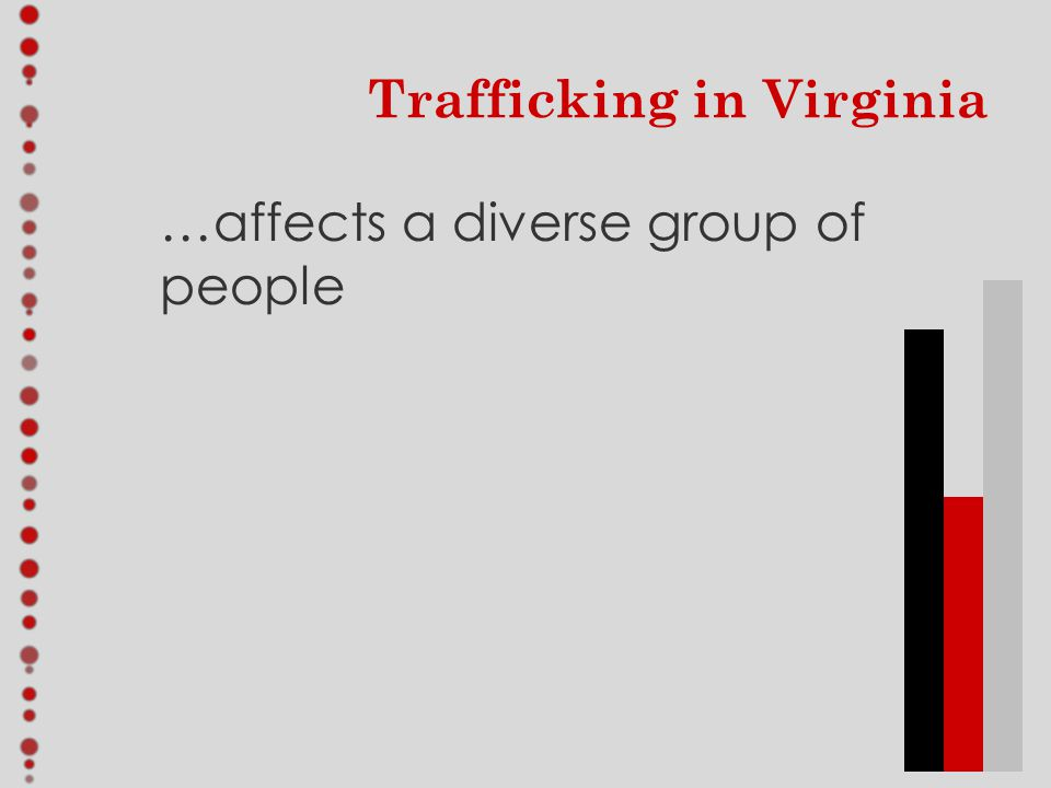 …affects a diverse group of people Trafficking in Virginia