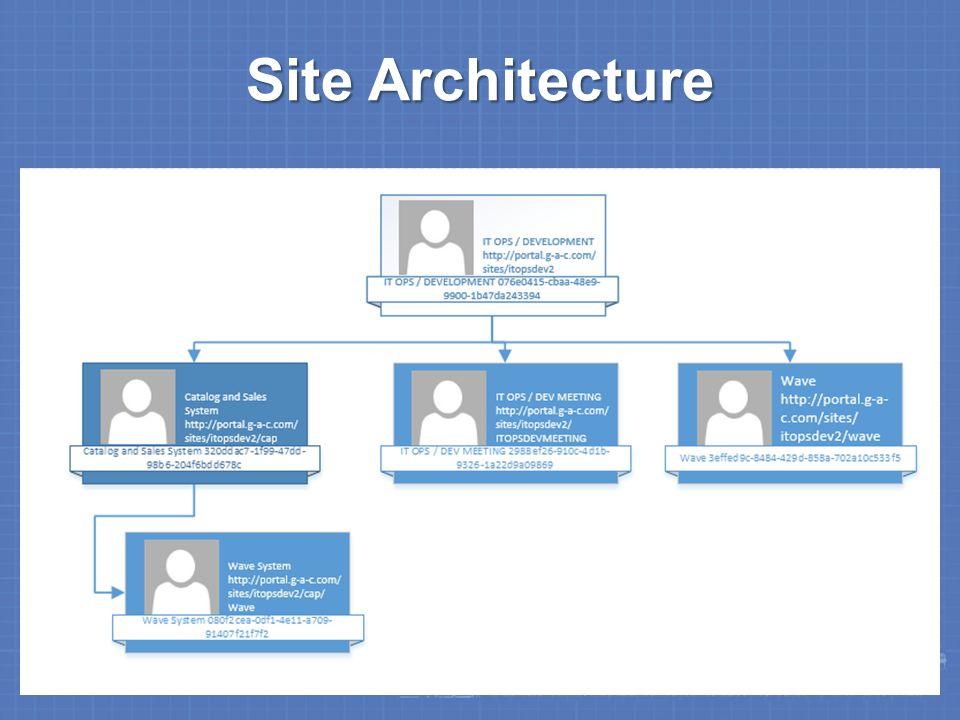 Site Architecture
