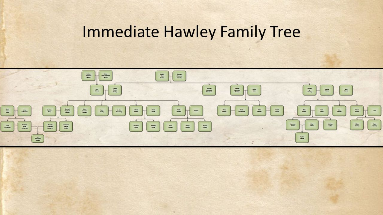 Immediate Hawley Family Tree