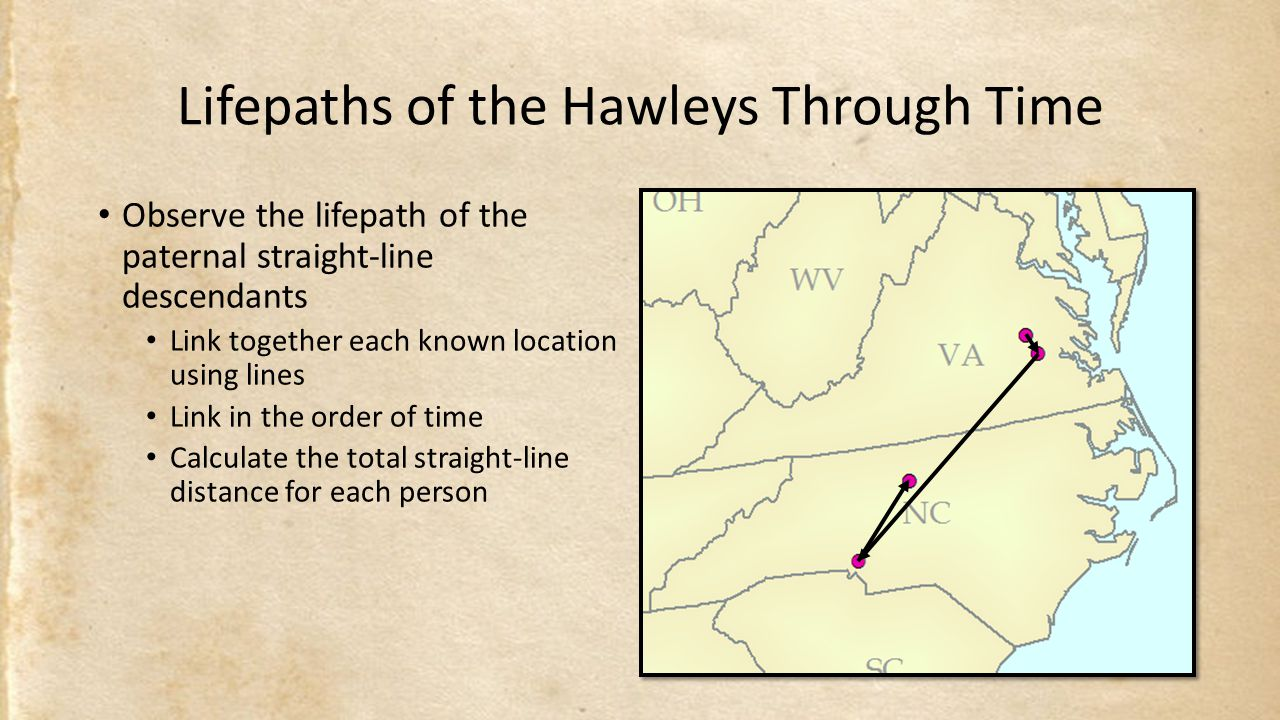 Lifepaths of the Hawleys Through Time Observe the lifepath of the paternal straight-line descendants Link together each known location using lines Link in the order of time Calculate the total straight-line distance for each person