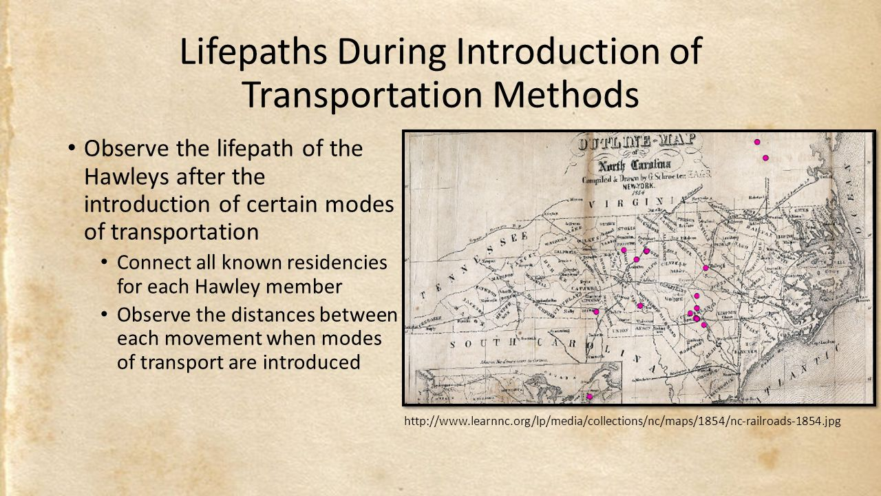 Lifepaths During Introduction of Transportation Methods Observe the lifepath of the Hawleys after the introduction of certain modes of transportation Connect all known residencies for each Hawley member Observe the distances between each movement when modes of transport are introduced http://www.learnnc.org/lp/media/collections/nc/maps/1854/nc-railroads-1854.jpg