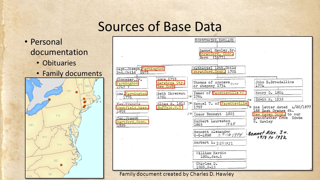 Sources of Base Data Personal documentation Obituaries Family documents Family document created by Charles D.