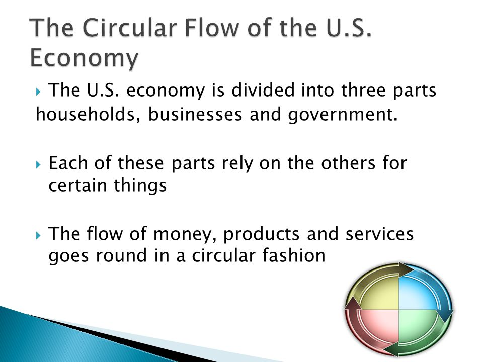  The U.S.economy is divided into three parts households, businesses and government.