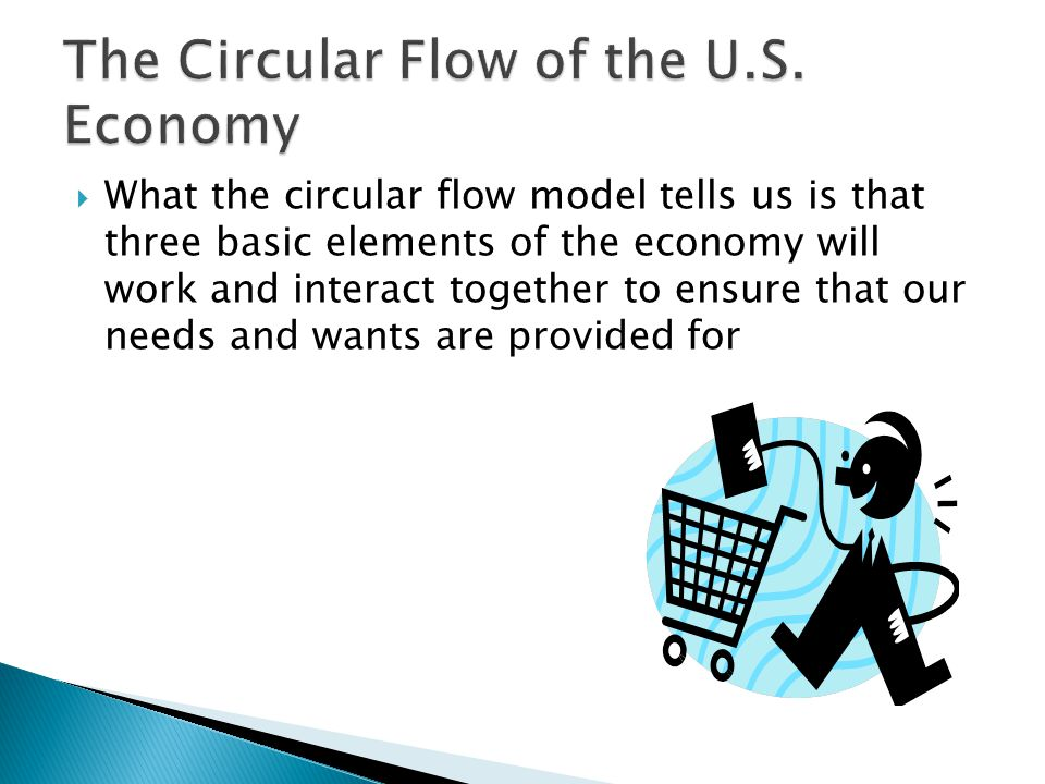  What the circular flow model tells us is that three basic elements of the economy will work and interact together to ensure that our needs and wants are provided for