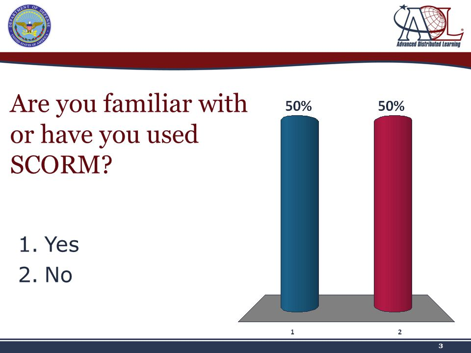 Are you familiar with or have you used SCORM 3 1.Yes 2.No