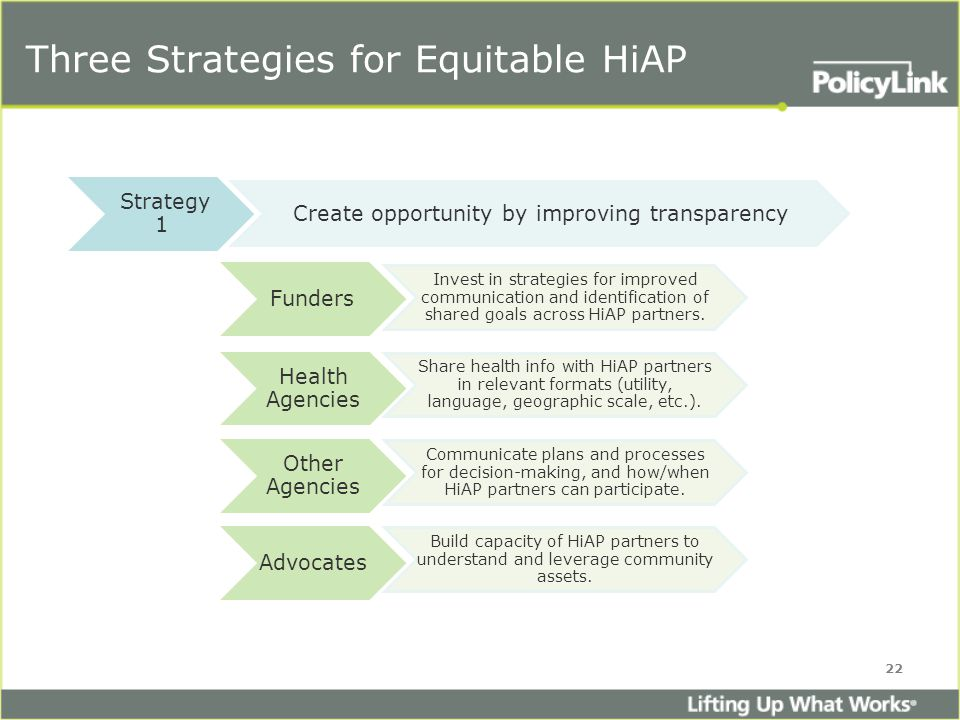 Strategy 1 Create opportunity by improving transparency Funders Invest in strategies for improved communication and identification of shared goals across HiAP partners.
