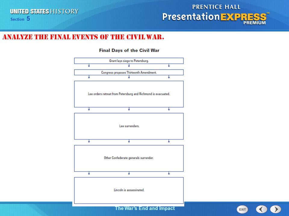 Chapter 25 Section 1 The Cold War Begins Section 5 The War's End and Impact Analyze the final events of the Civil War.