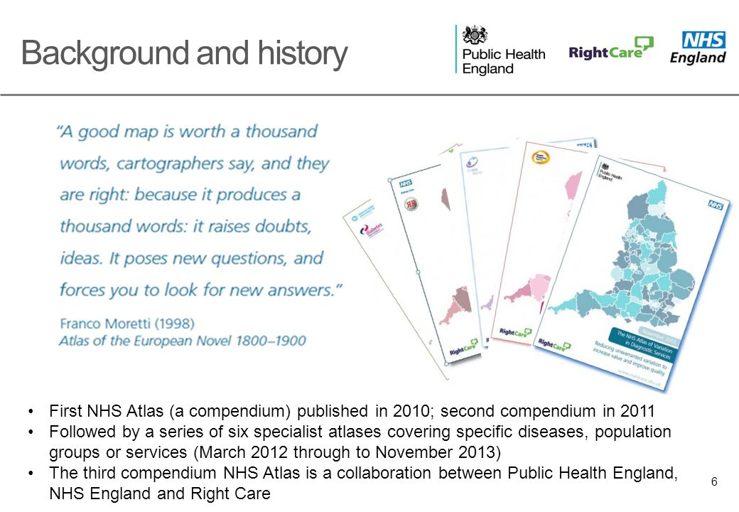 6 Background and history First NHS Atlas (a compendium) published in 2010; second compendium in 2011 Followed by a series of six specialist atlases covering specific diseases, population groups or services (March 2012 through to November 2013) The third compendium NHS Atlas is a collaboration between Public Health England, NHS England and Right Care