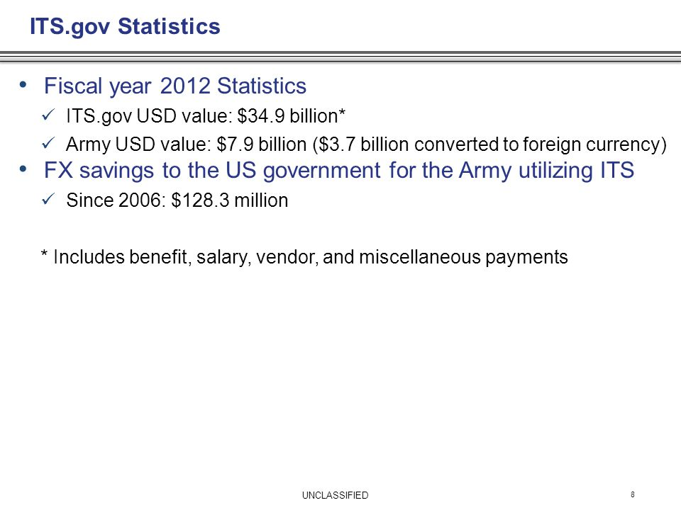 Fiscal year 2012 Statistics ITS.gov USD value: $34.9 billion* Army USD value: $7.9 billion ($3.7 billion converted to foreign currency) FX savings to the US government for the Army utilizing ITS Since 2006: $128.3 million * Includes benefit, salary, vendor, and miscellaneous payments ITS.gov Statistics 8 UNCLASSIFIED