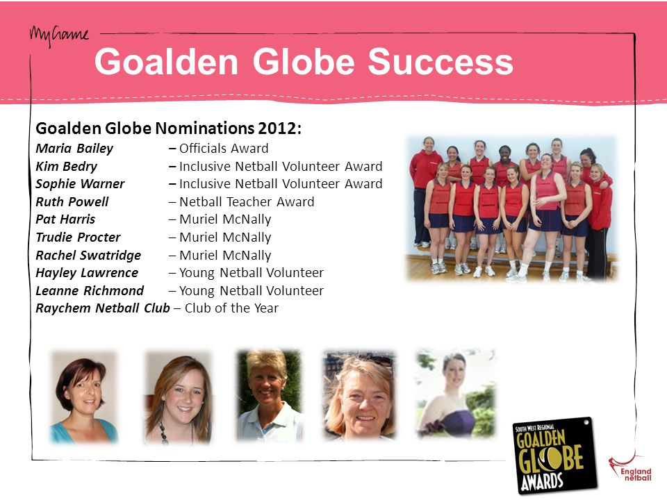 Goalden Globe Success Goalden Globe Nominations 2012: Maria Bailey – Officials Award Kim Bedry – Inclusive Netball Volunteer Award Sophie Warner– Inclusive Netball Volunteer Award Ruth Powell – Netball Teacher Award Pat Harris – Muriel McNally Trudie Procter – Muriel McNally Rachel Swatridge– Muriel McNally Hayley Lawrence – Young Netball Volunteer Leanne Richmond – Young Netball Volunteer Raychem Netball Club – Club of the Year