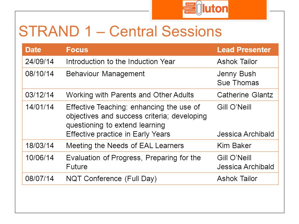 STRAND 1 – Central Sessions DateFocusLead Presenter 24/09/14Introduction to the Induction YearAshok Tailor 08/10/14Behaviour ManagementJenny Bush Sue Thomas 03/12/14Working with Parents and Other AdultsCatherine Glantz 14/01/14Effective Teaching: enhancing the use of objectives and success criteria; developing questioning to extend learning Effective practice in Early Years Gill O'Neill Jessica Archibald 18/03/14Meeting the Needs of EAL LearnersKim Baker 10/06/14Evaluation of Progress, Preparing for the Future Gill O'Neill Jessica Archibald 08/07/14NQT Conference (Full Day)Ashok Tailor