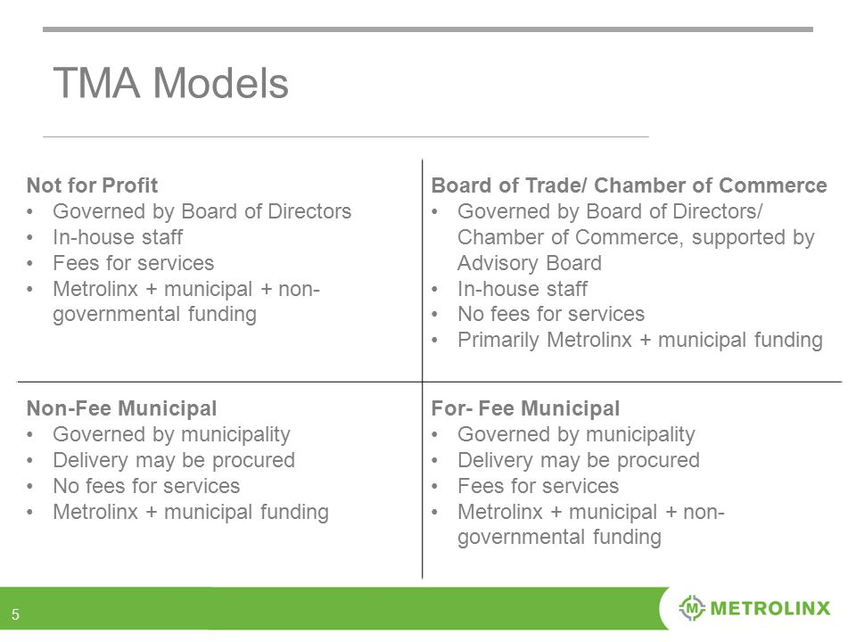 TMA Models Not for Profit Governed by Board of Directors In-house staff Fees for services Metrolinx + municipal + non- governmental funding Board of Trade/ Chamber of Commerce Governed by Board of Directors/ Chamber of Commerce, supported by Advisory Board In-house staff No fees for services Primarily Metrolinx + municipal funding Non-Fee Municipal Governed by municipality Delivery may be procured No fees for services Metrolinx + municipal funding For- Fee Municipal Governed by municipality Delivery may be procured Fees for services Metrolinx + municipal + non- governmental funding 5