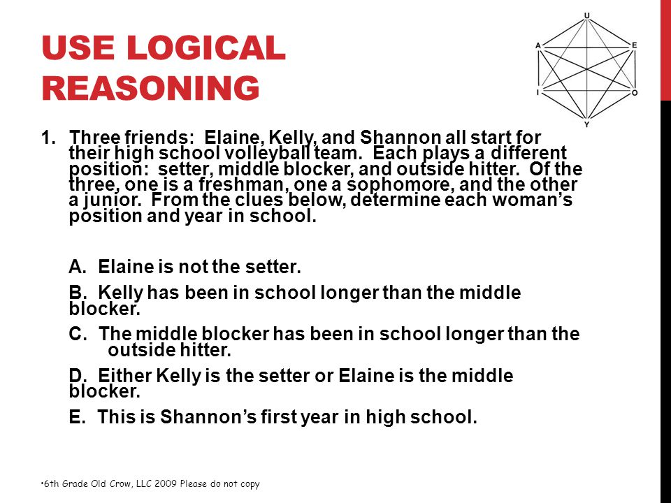 USE LOGICAL REASONING 1.Three friends: Elaine, Kelly, and Shannon all start for their high school volleyball team. Each plays a different position: se