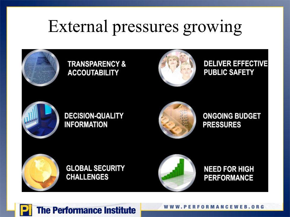 External pressures growing