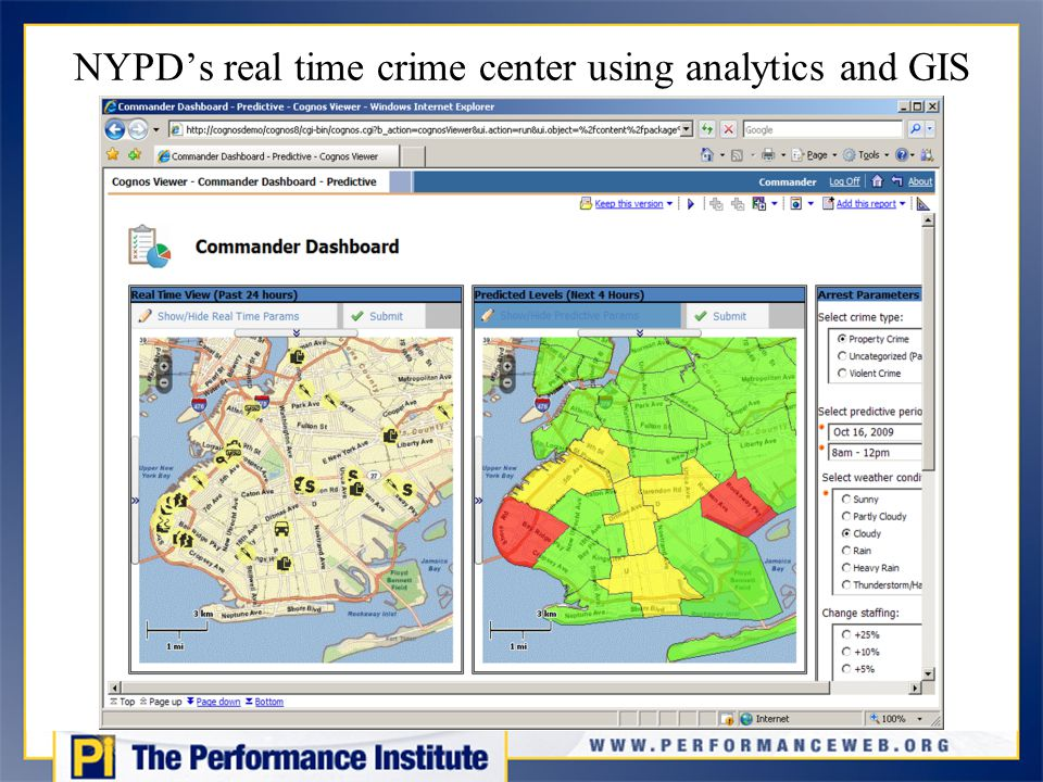 NYPD's real time crime center using analytics and GIS