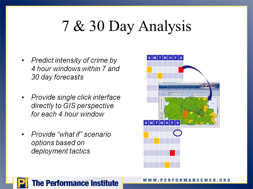 7 & 30 Day Analysis Predict intensity of crime by 4 hour windows within 7 and 30 day forecasts Provide single click interface directly to GIS perspective for each 4 hour window Provide what if scenario options based on deployment tactics