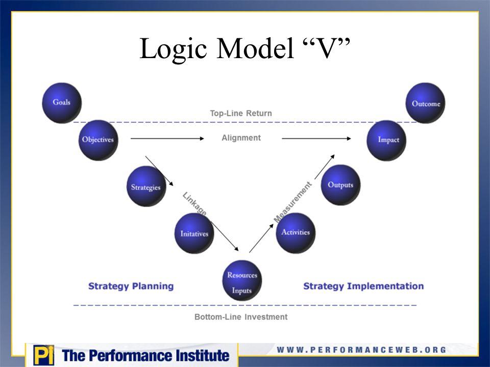 """Logic Model """"V"""""""