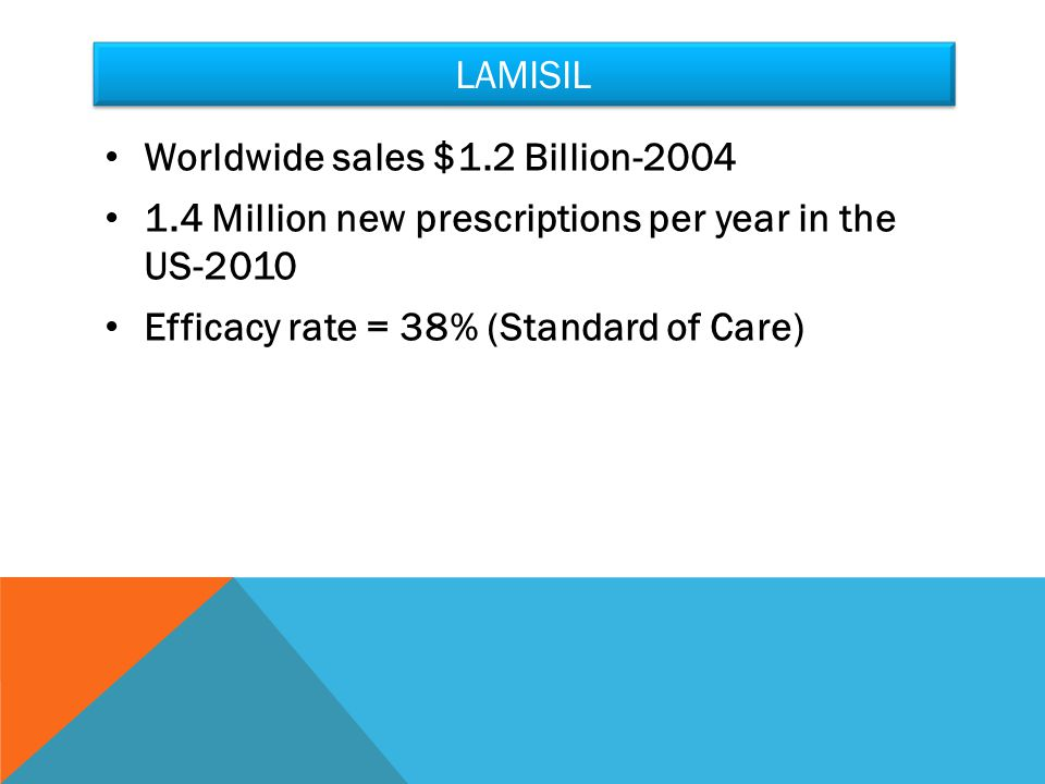 LAMISIL Worldwide sales $1.2 Billion-2004 1.4 Million new prescriptions per year in the US-2010 Efficacy rate = 38% (Standard of Care)