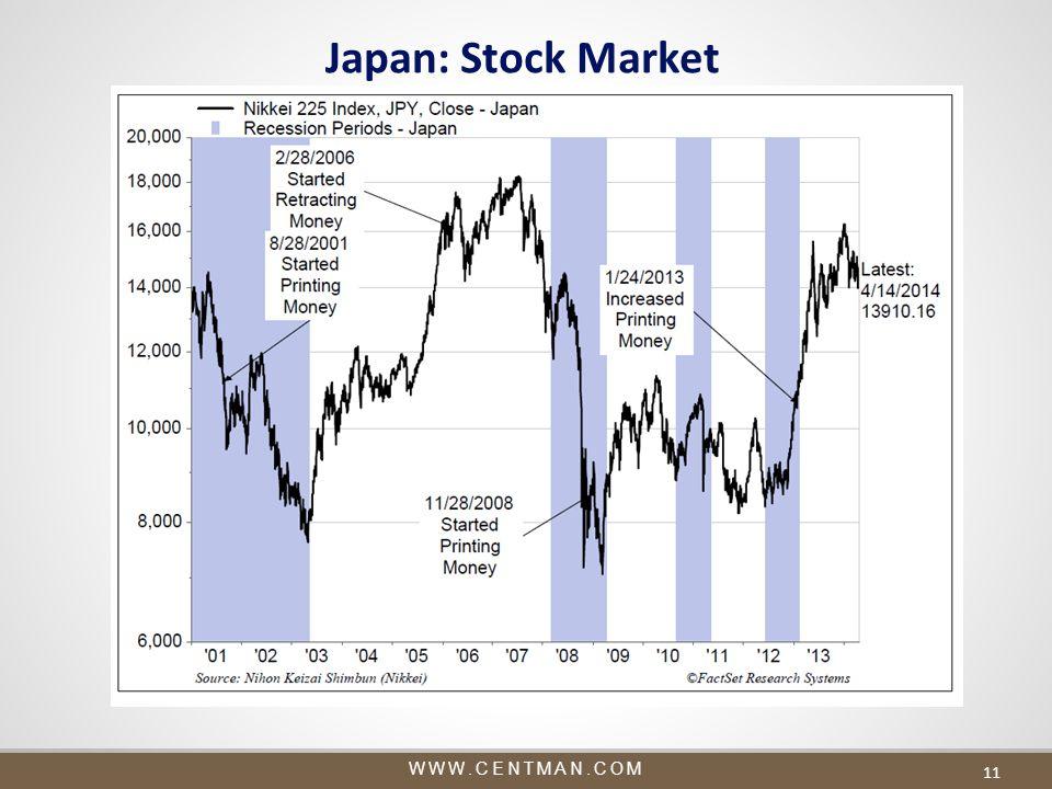 WWW.CENTMAN.COM Japan: Stock Market 11