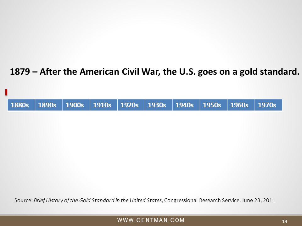 WWW.CENTMAN.COM 1880s1890s1900s1910s1920s1930s1940s1950s1960s1970s 1879 – After the American Civil War, the U.S.