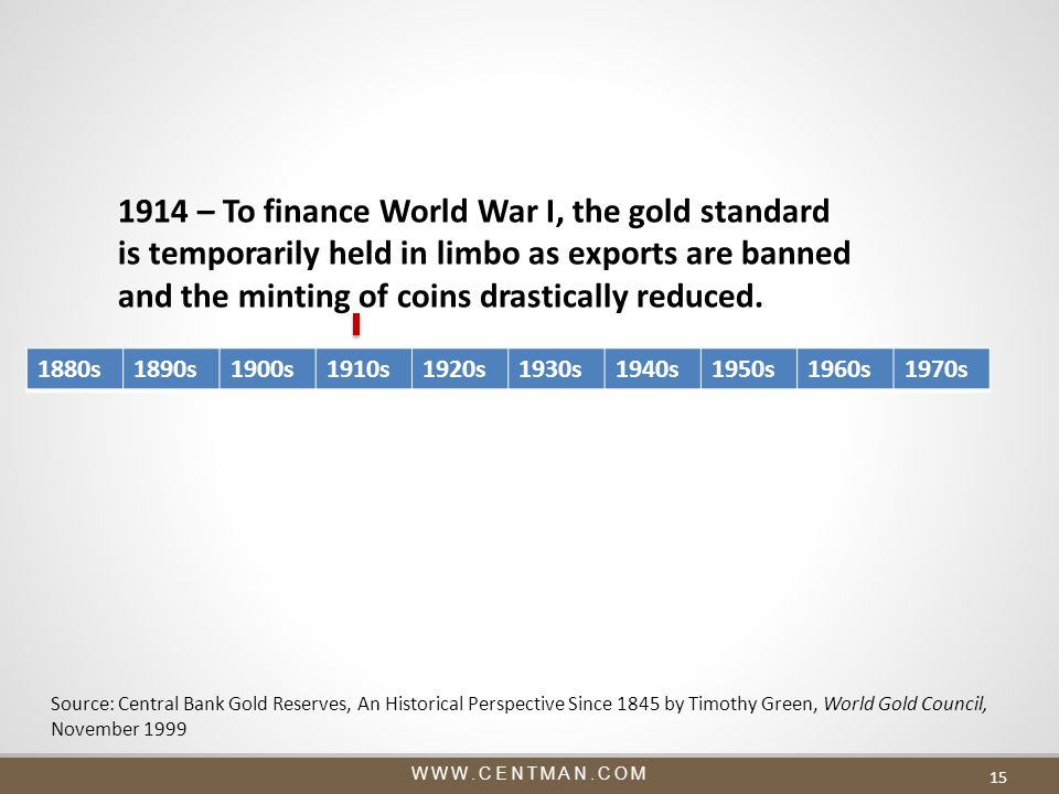 WWW.CENTMAN.COM 1880s1890s1900s1910s1920s1930s1940s1950s1960s1970s 1914 – To finance World War I, the gold standard is temporarily held in limbo as exports are banned and the minting of coins drastically reduced.