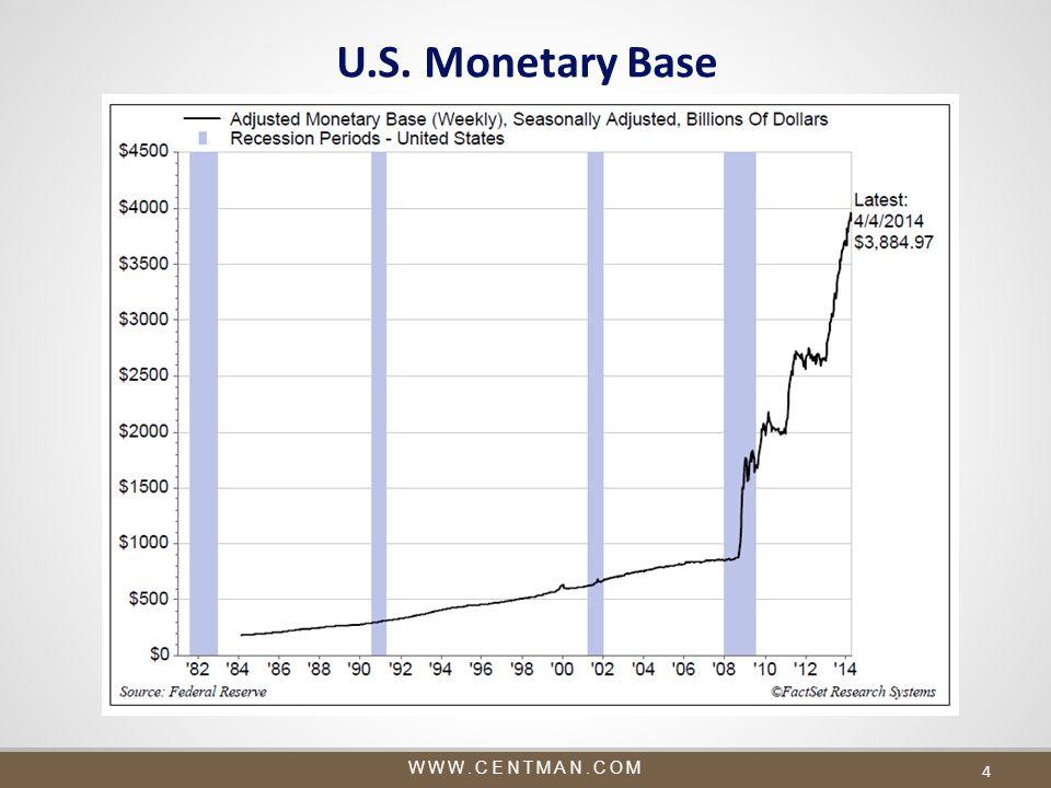 WWW.CENTMAN.COM U.S. Monetary Base 4