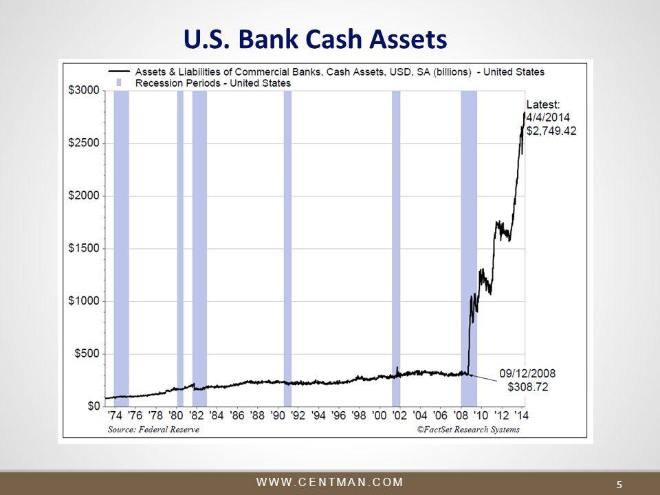 WWW.CENTMAN.COM U.S. Bank Cash Assets 5