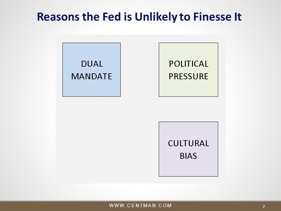 WWW.CENTMAN.COM Reasons the Fed is Unlikely to Finesse It 7