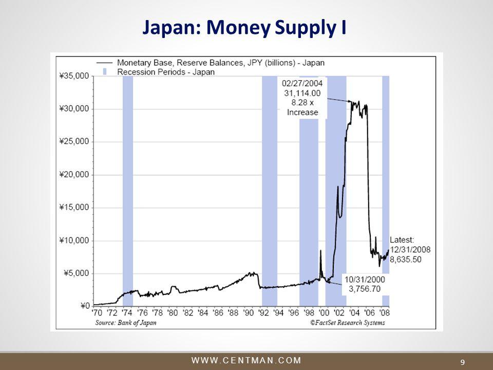 WWW.CENTMAN.COM 9 Japan Recession Japan: Money Supply I
