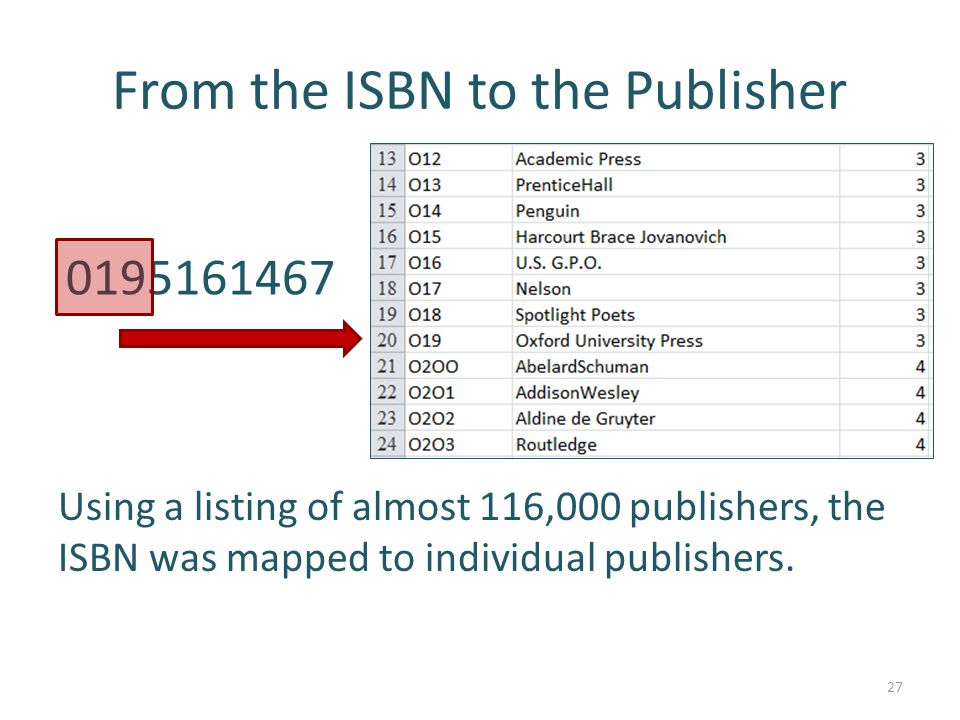 From the ISBN to the Publisher Using a listing of almost 116,000 publishers, the ISBN was mapped to individual publishers.