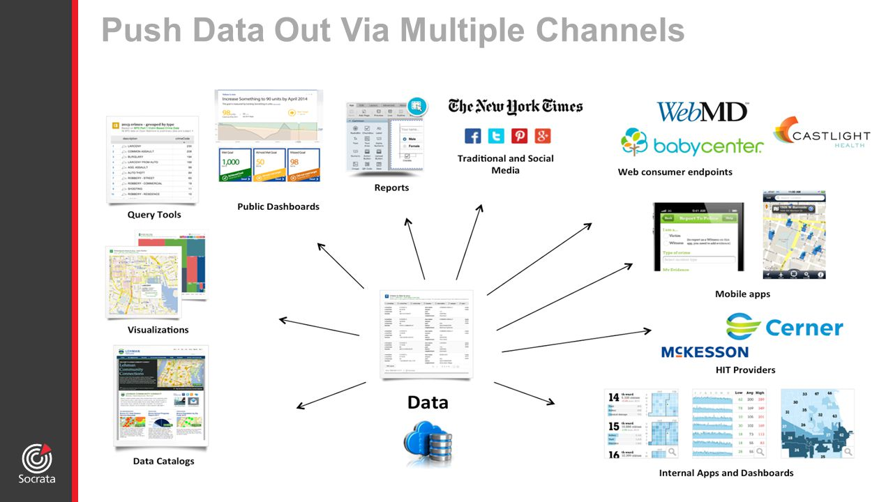 Disseminating CMS Cost and Quality Data
